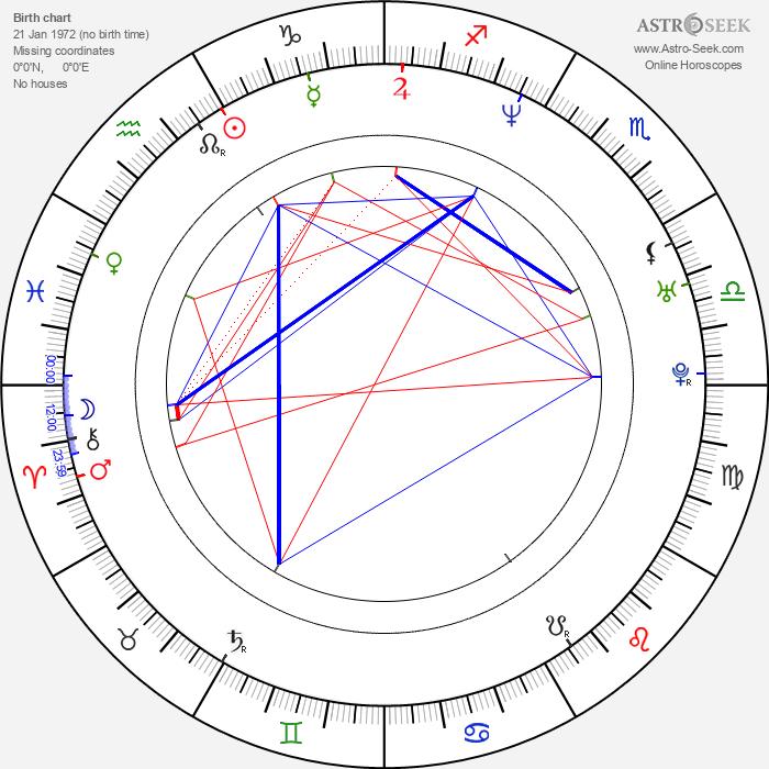 Glen Drake - Astrology Natal Birth Chart