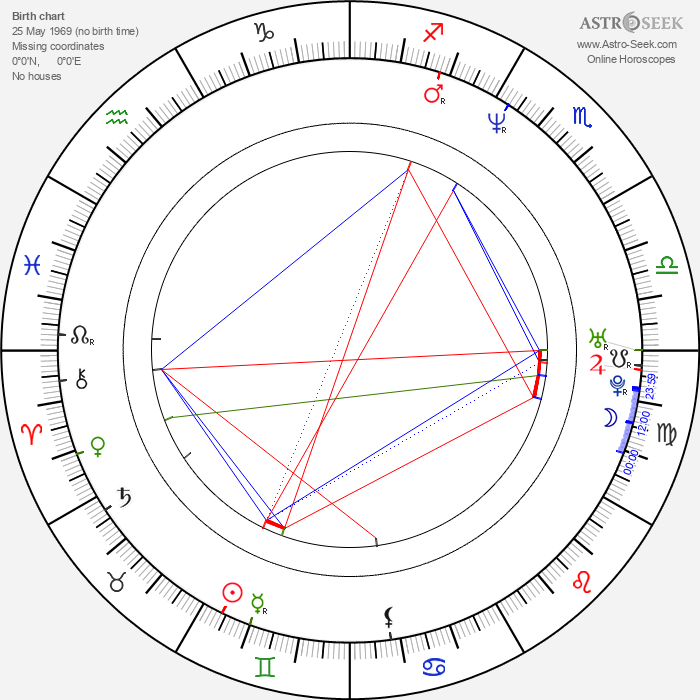 Glen Drover - Astrology Natal Birth Chart