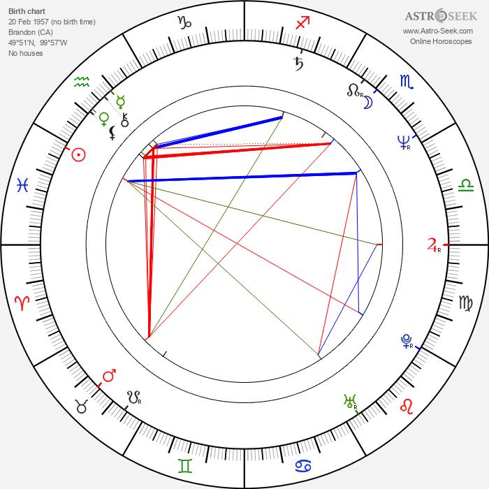 Glen Hanlon - Astrology Natal Birth Chart