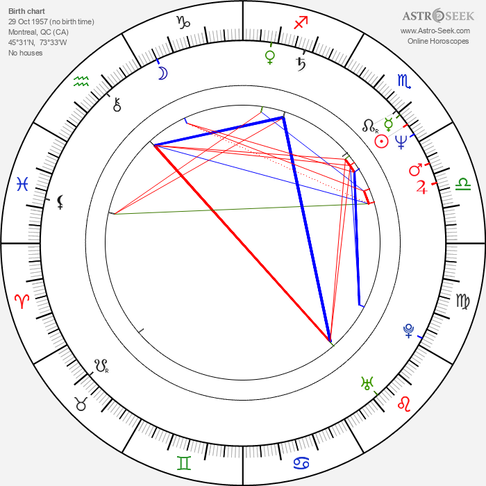 Glen MacPherson - Astrology Natal Birth Chart