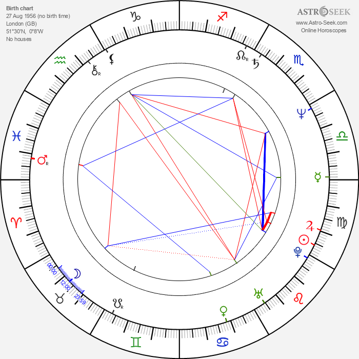 Glen Matlock - Astrology Natal Birth Chart