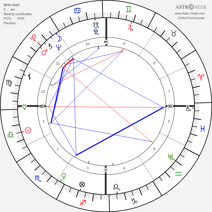 Glenn A. Foy - Astrology Natal Birth Chart