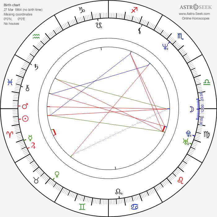 Glenn Carter - Astrology Natal Birth Chart