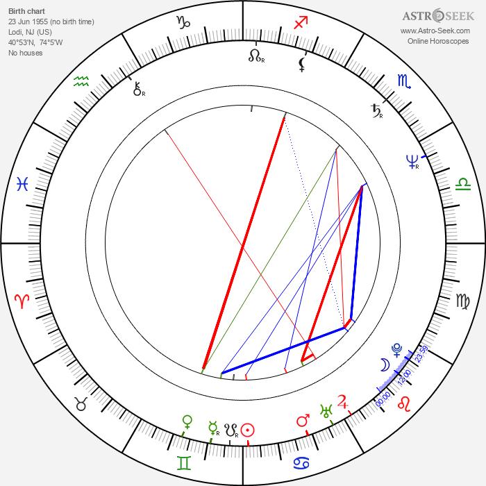 Glenn Danzig - Astrology Natal Birth Chart