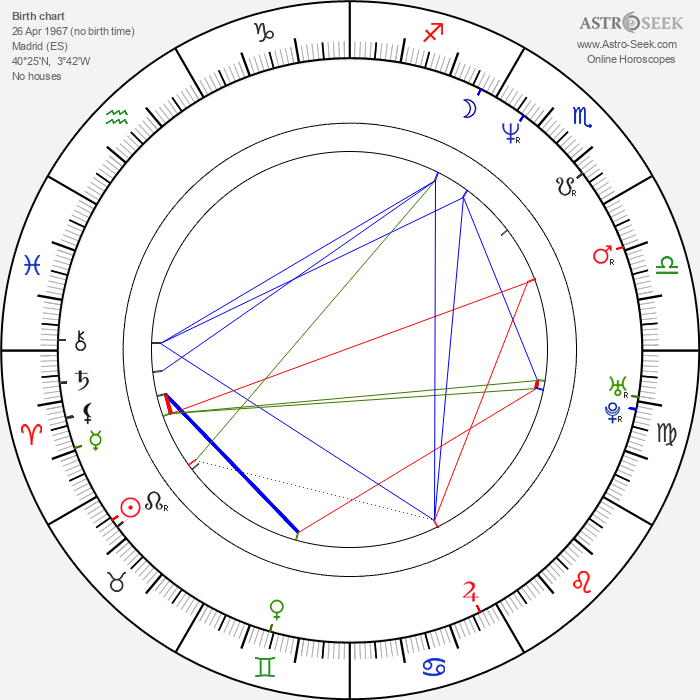 Glenn Jacobs - Astrology Natal Birth Chart
