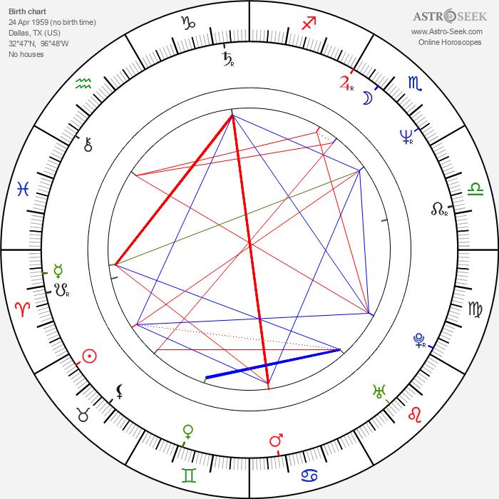 Glenn Morshower - Astrology Natal Birth Chart