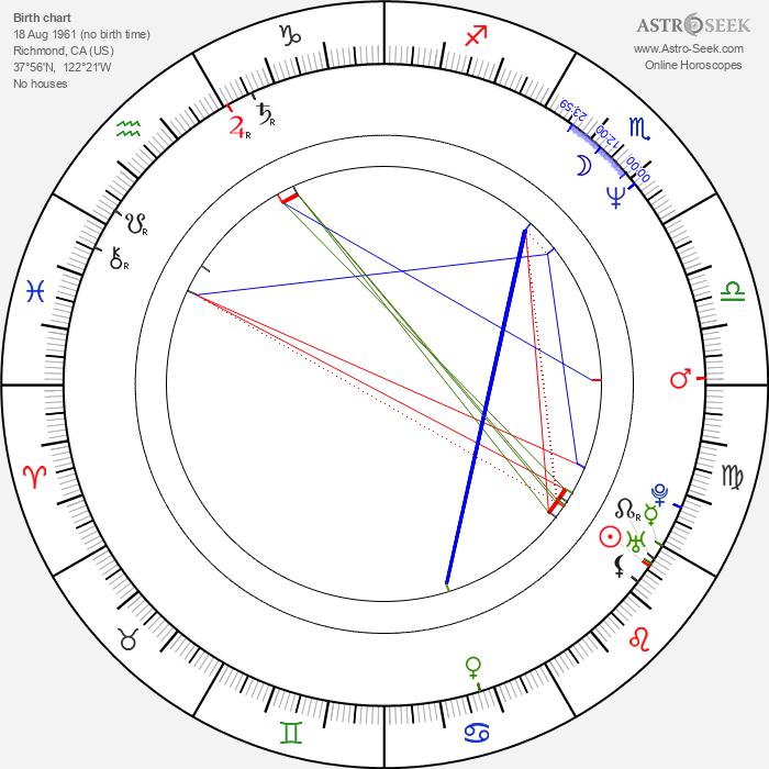 Glenn Plummer - Astrology Natal Birth Chart