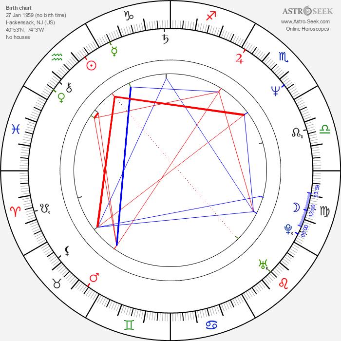 Glenn Taranto - Astrology Natal Birth Chart