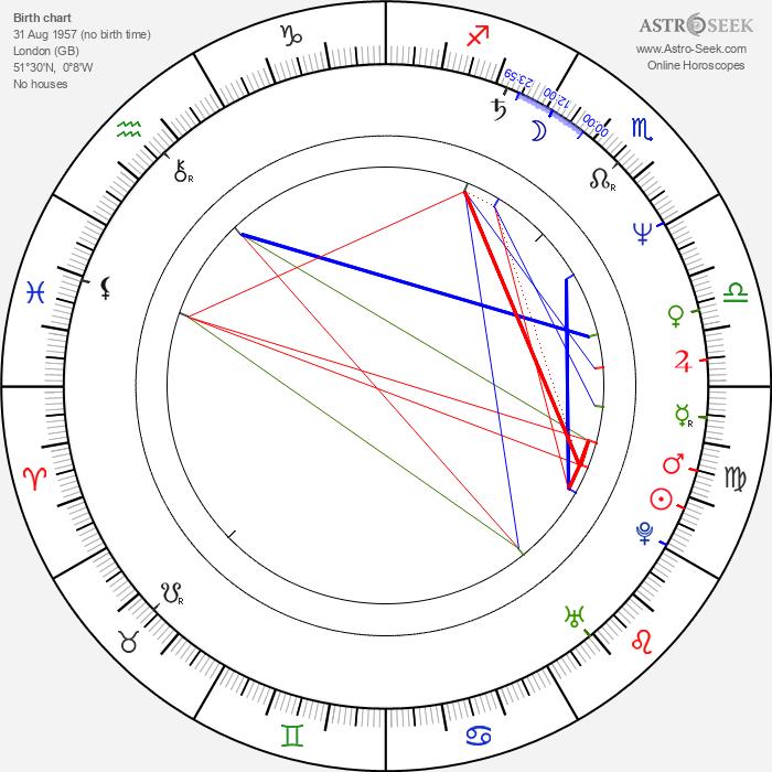 Glenn Tilbrook - Astrology Natal Birth Chart
