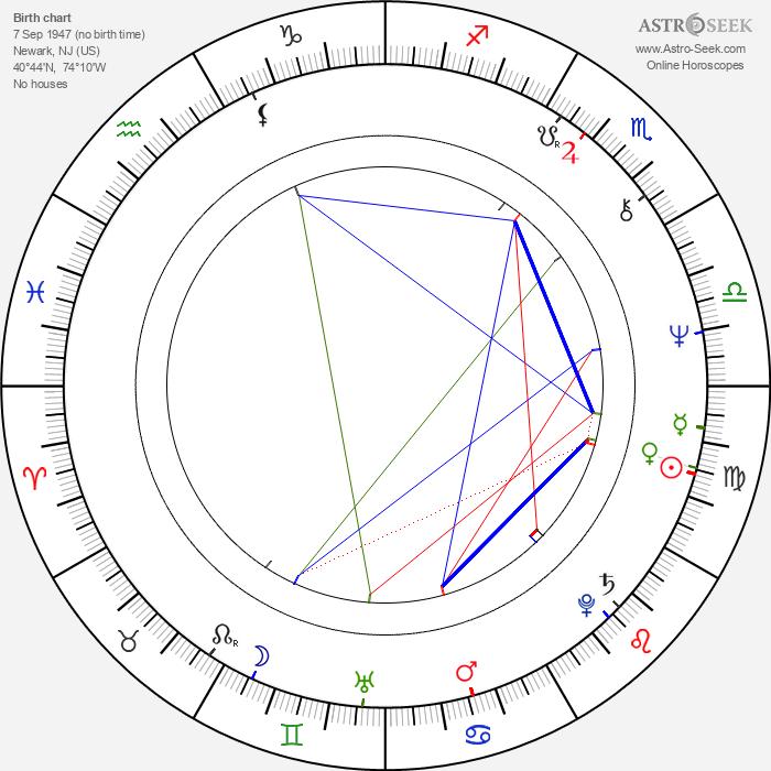 Gloria Gaynor - Astrology Natal Birth Chart