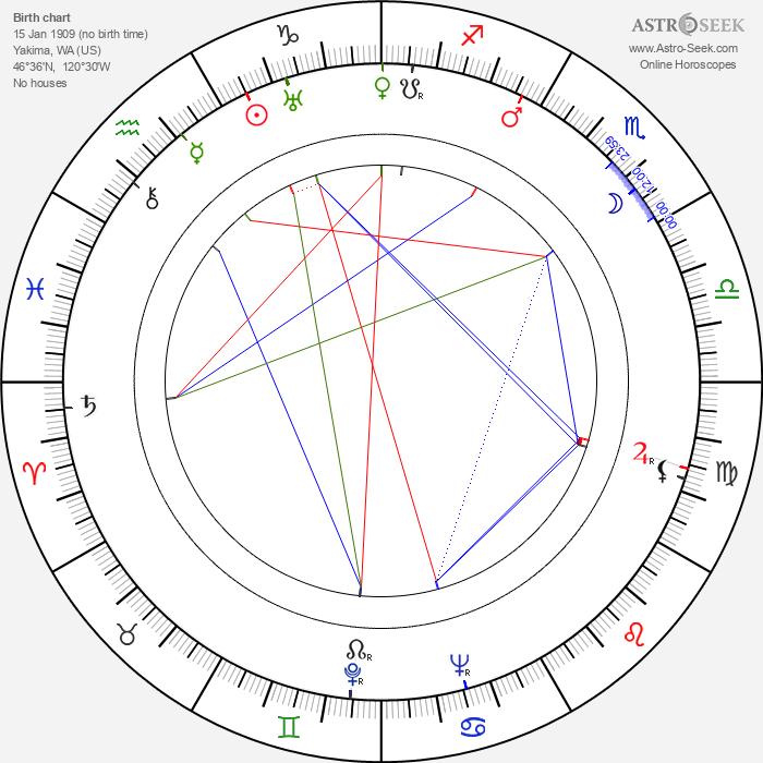 Gloria Grafton - Astrology Natal Birth Chart