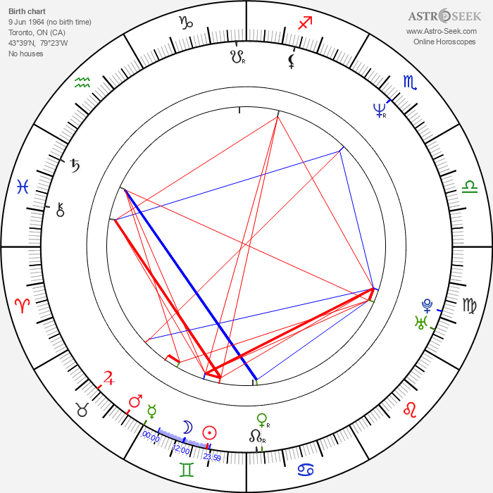 Gloria Reuben - Astrology Natal Birth Chart