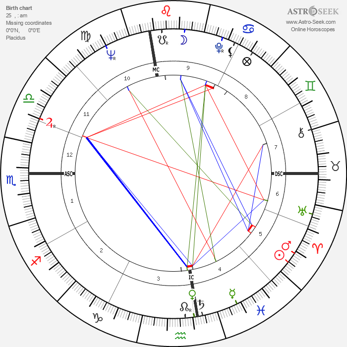 Gloria Steinem - Astrology Natal Birth Chart