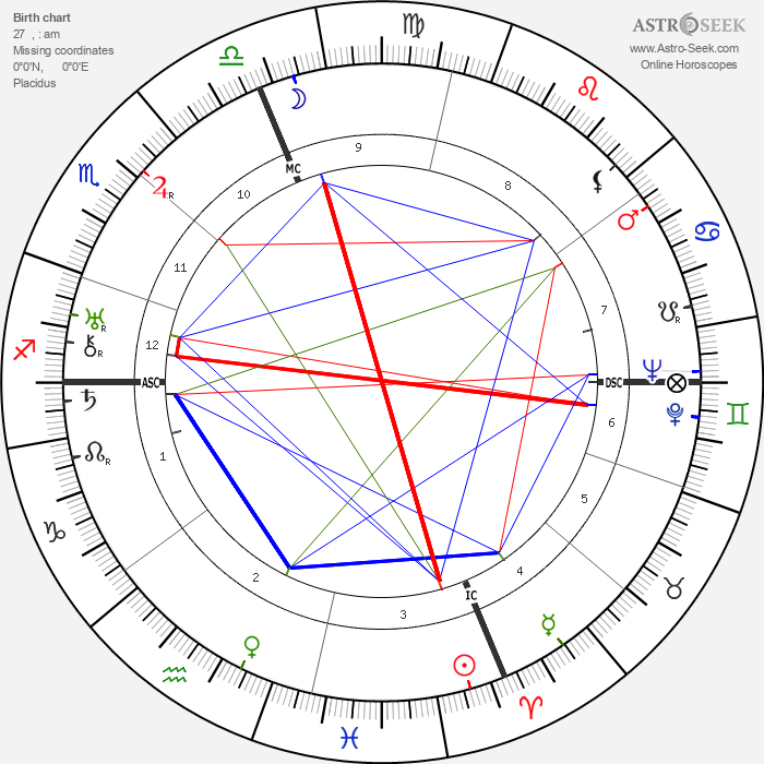 Gloria Swanson - Astrology Natal Birth Chart