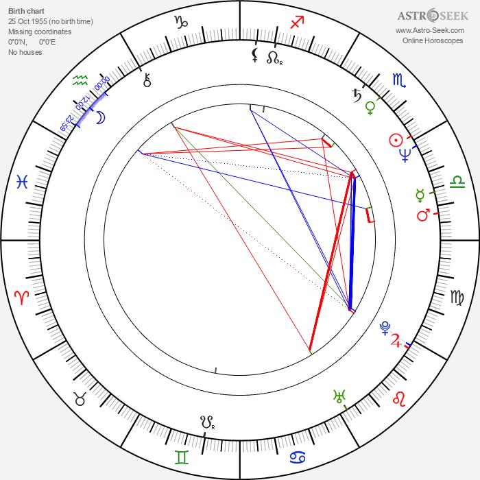 Glynis Barber - Astrology Natal Birth Chart