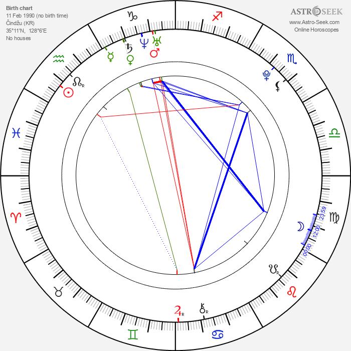 Go Ara - Astrology Natal Birth Chart