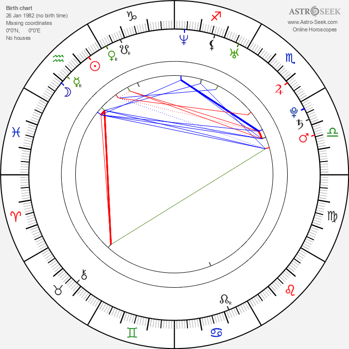 Gô Ayano - Astrology Natal Birth Chart