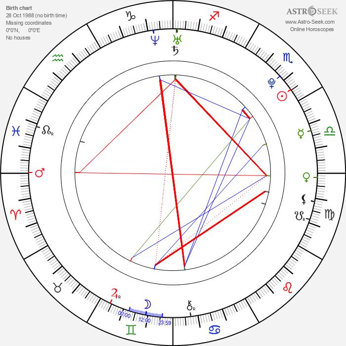 Go Eun Ah - Astrology Natal Birth Chart