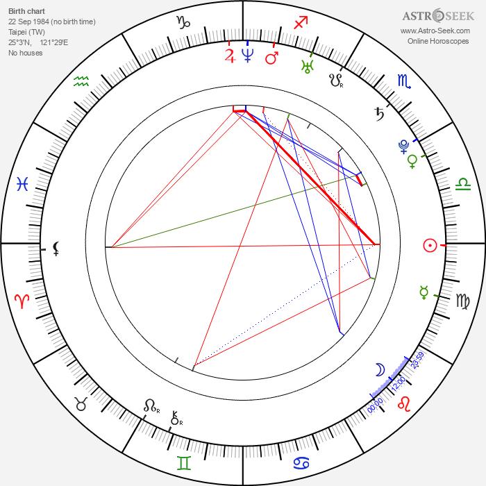 Godfrey Gao - Astrology Natal Birth Chart