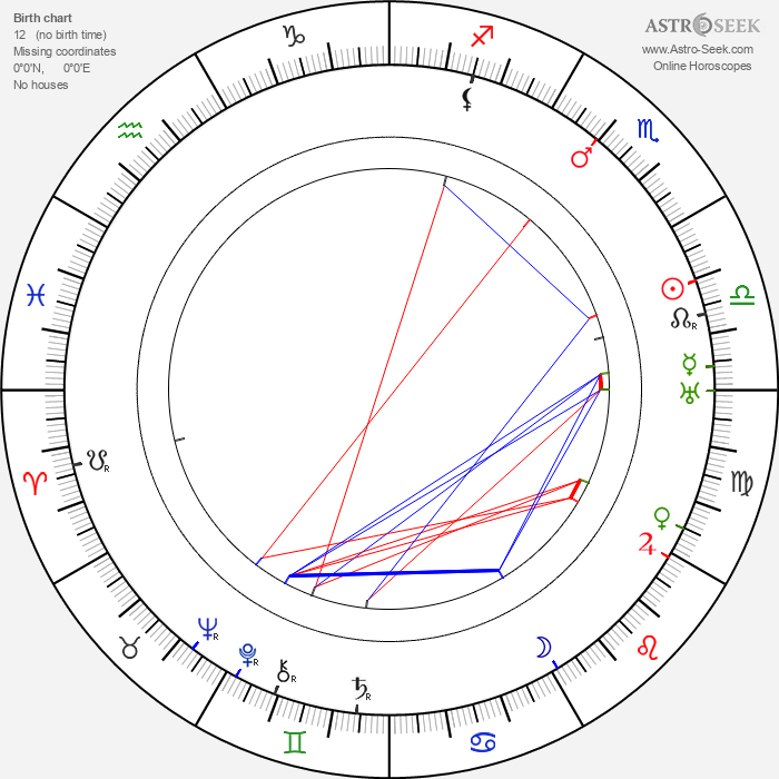 Godfrey Tearle - Astrology Natal Birth Chart
