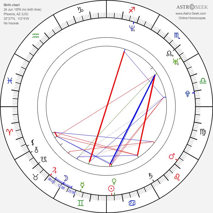 Golan Ramras - Astrology Natal Birth Chart
