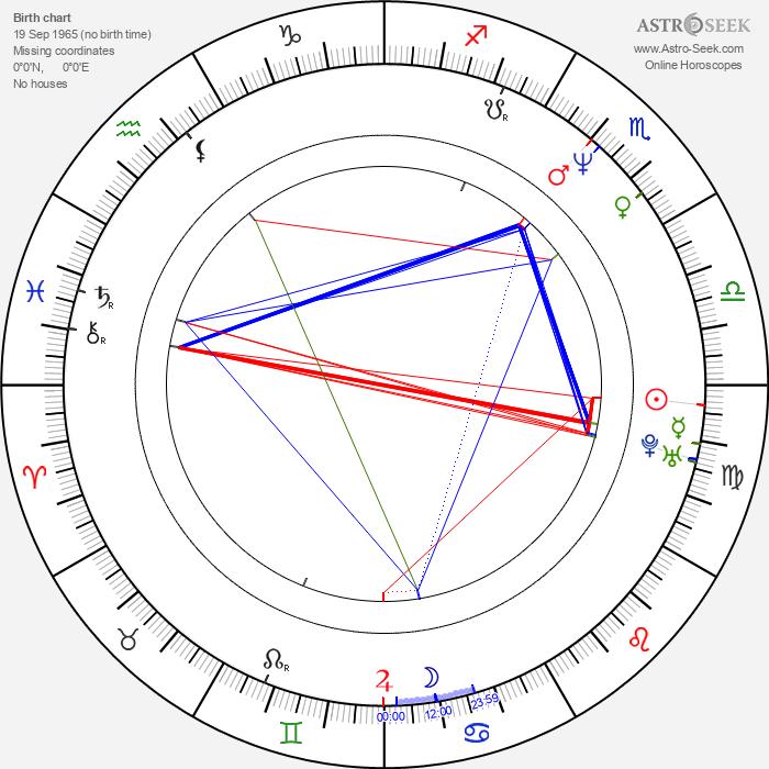 Goldie - Astrology Natal Birth Chart