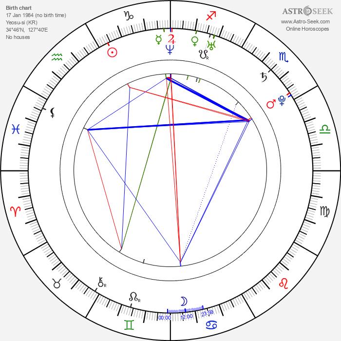 Gong Hyun Joo - Astrology Natal Birth Chart