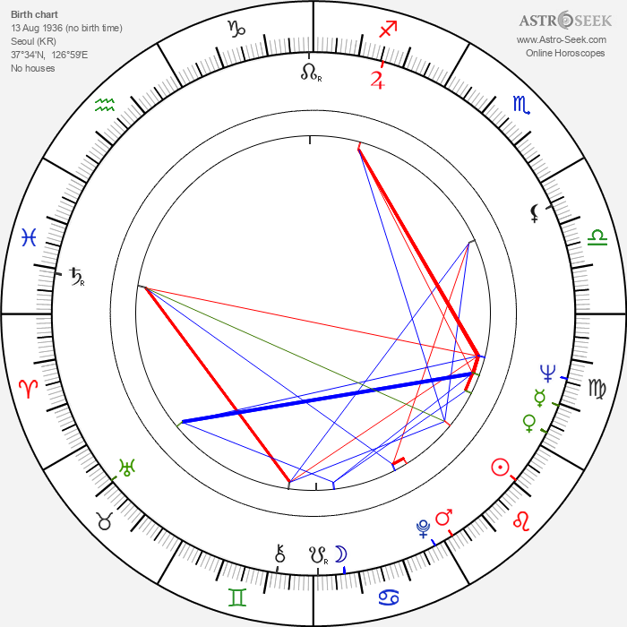 Goo Shin - Astrology Natal Birth Chart