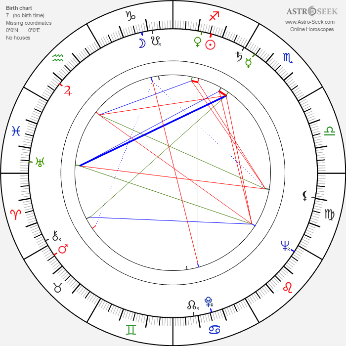 Göran Cederberg - Astrology Natal Birth Chart