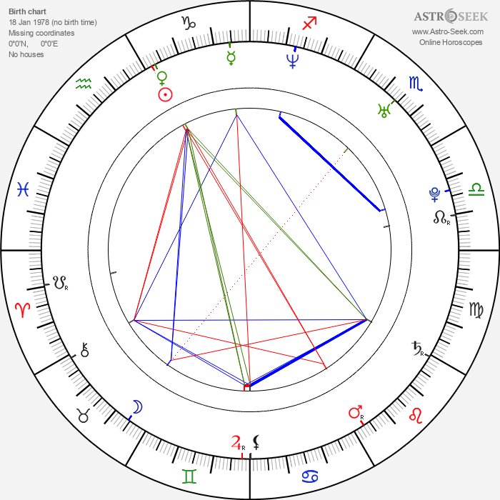 Goran Jevtic - Astrology Natal Birth Chart
