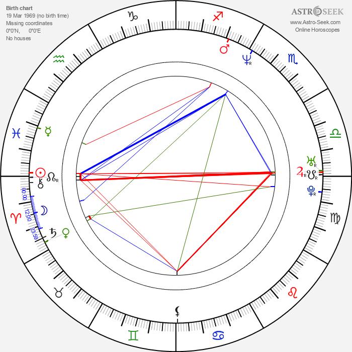 Goran Susljik - Astrology Natal Birth Chart