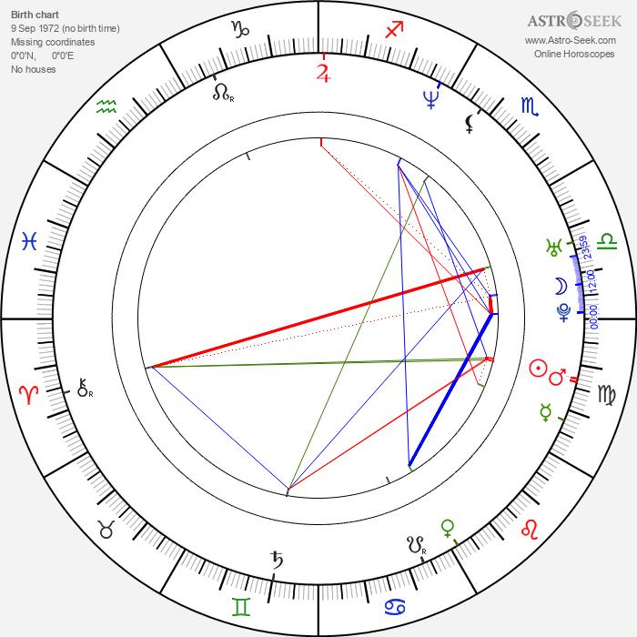 Goran Visnjic - Astrology Natal Birth Chart