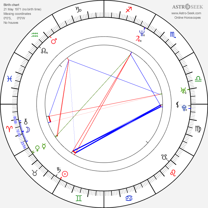 Gordan Matić - Astrology Natal Birth Chart