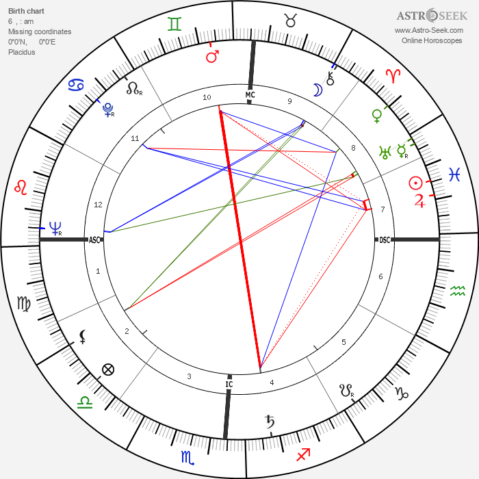 Gordon Cooper - Astrology Natal Birth Chart