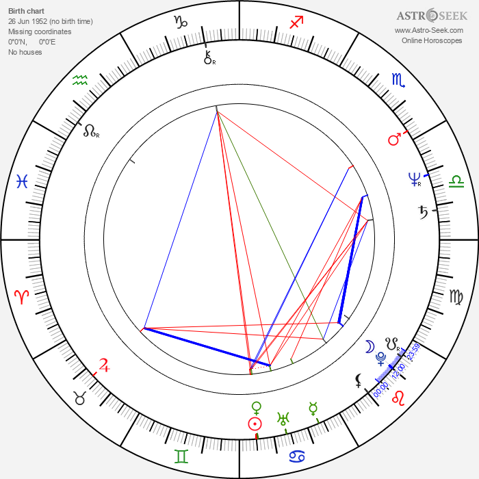 Gordon McQueen - Astrology Natal Birth Chart
