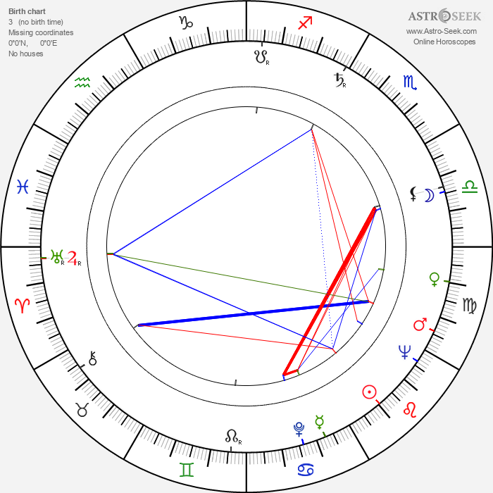Gordon Scott - Astrology Natal Birth Chart
