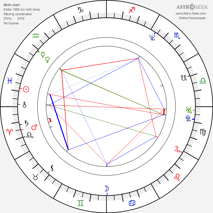 Gordon Tanner - Astrology Natal Birth Chart