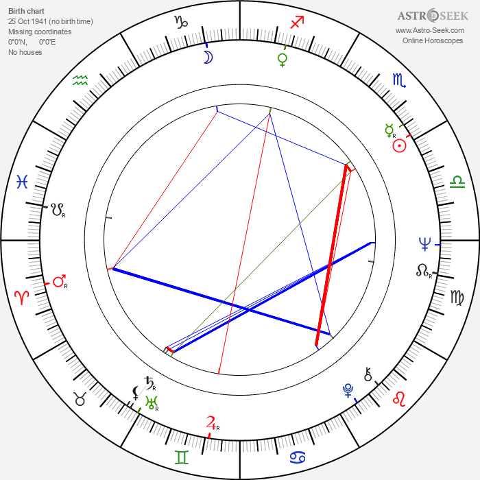 Gordon Tootoosis - Astrology Natal Birth Chart