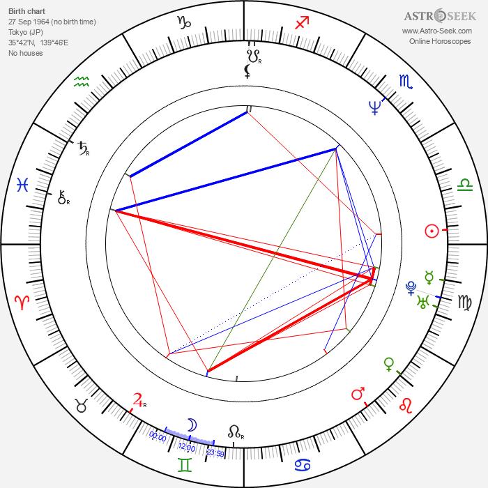 Gorô Kishitani - Astrology Natal Birth Chart