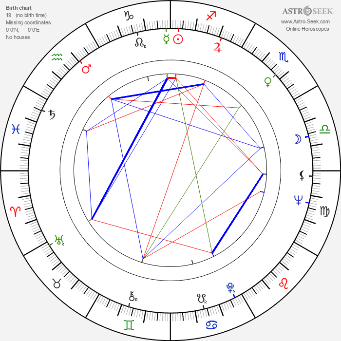 Gösta Bredefeldt - Astrology Natal Birth Chart