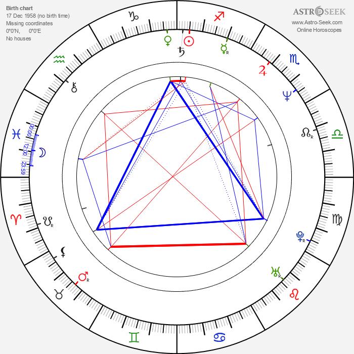 Gottfried Breitfuss - Astrology Natal Birth Chart