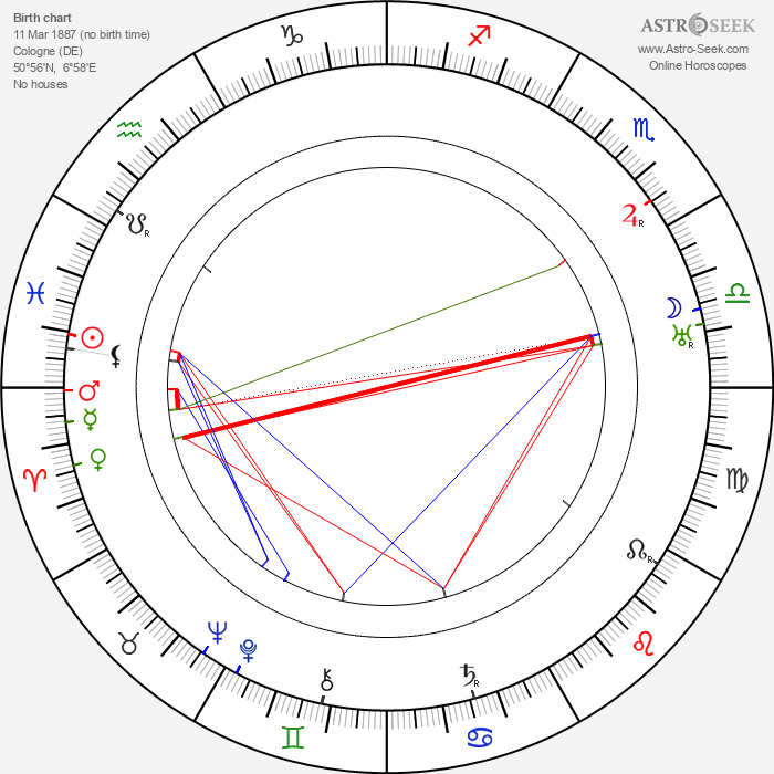 Gottfried Huppertz - Astrology Natal Birth Chart