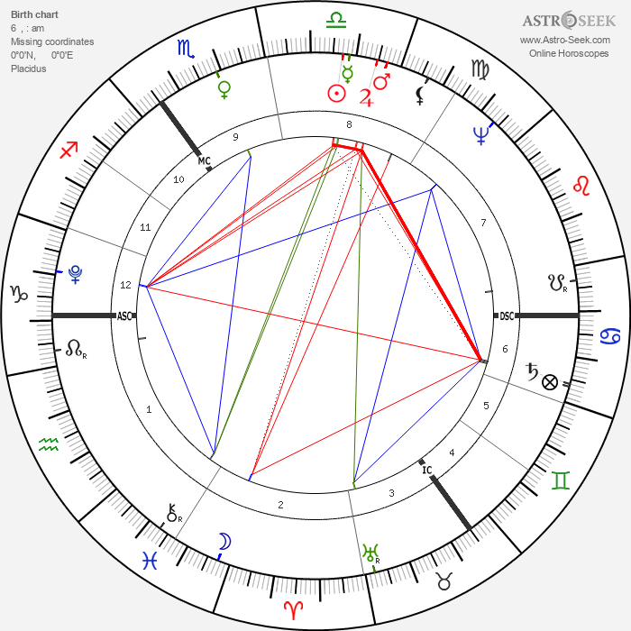 Gottlieb Graupner - Astrology Natal Birth Chart