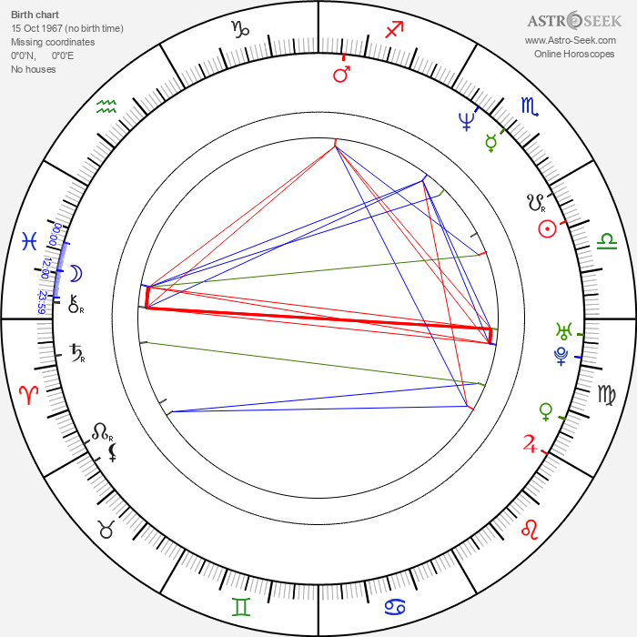 Götz Otto - Astrology Natal Birth Chart