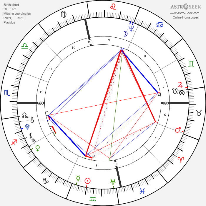 Gouverneur Morris - Astrology Natal Birth Chart