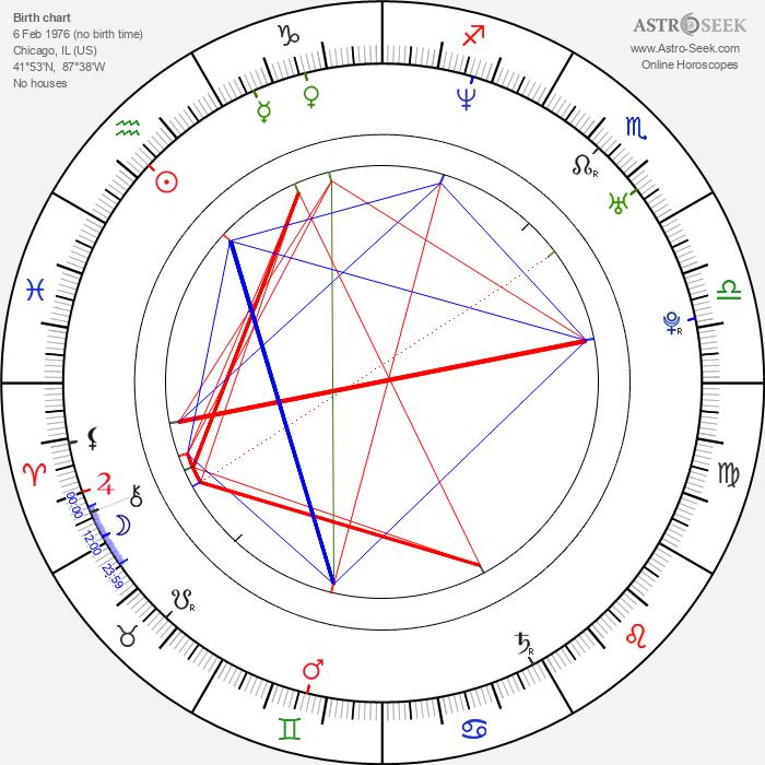 GQ - Astrology Natal Birth Chart