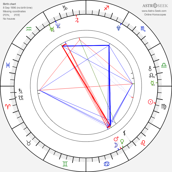 Grace Aronds - Astrology Natal Birth Chart