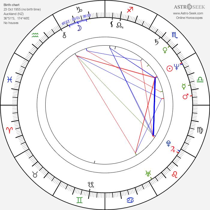 Graeme Revell - Astrology Natal Birth Chart