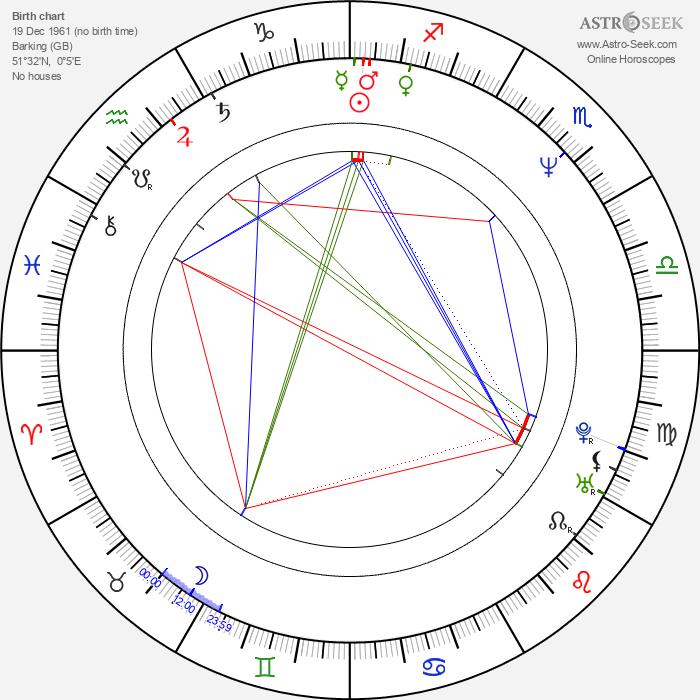 Graham King - Astrology Natal Birth Chart