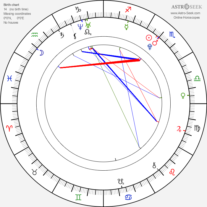 Graham Patrick Martin - Astrology Natal Birth Chart